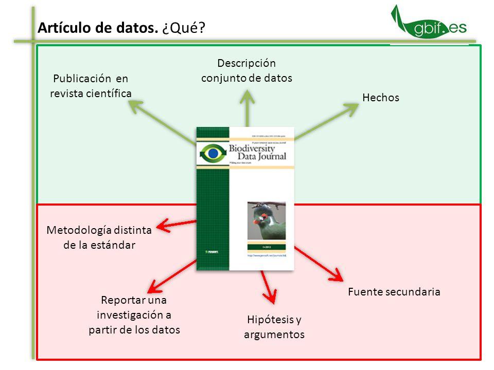 Metodología distinta de la estándar Artículo de datos. ¿Qué? Publicación en revista científica Descripción conjunto de datos Reportar una investigació
