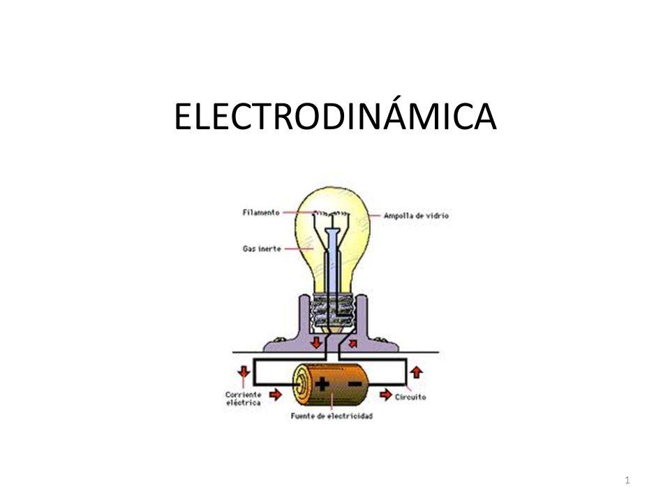ELECTRODINÁMICA 1