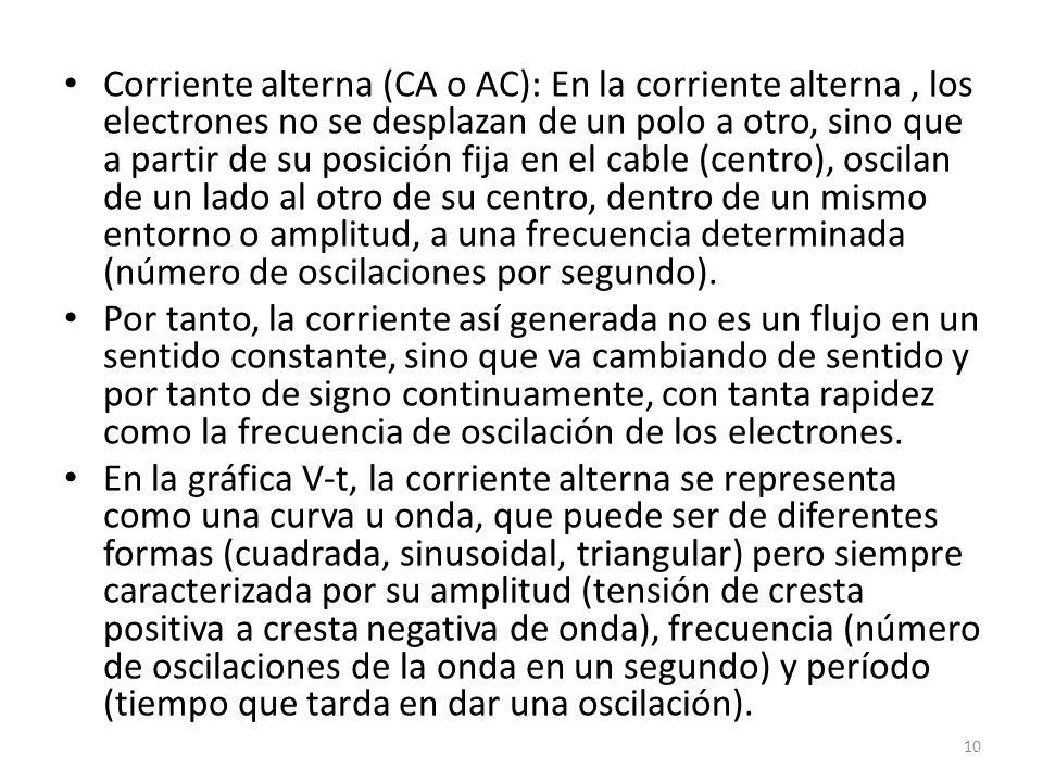 Corriente alterna (CA o AC): En la corriente alterna, los electrones no se desplazan de un polo a otro, sino que a partir de su posición fija en el cable (centro), oscilan de un lado al otro de su centro, dentro de un mismo entorno o amplitud, a una frecuencia determinada (número de oscilaciones por segundo).