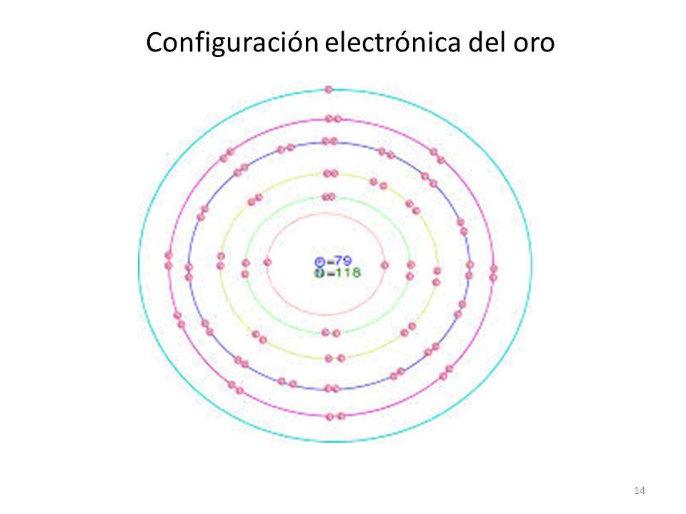 Configuración electrónica del oro 14