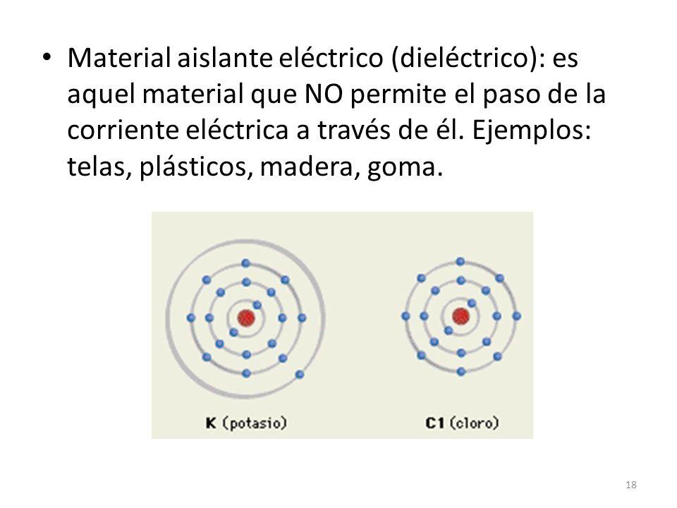 Material aislante eléctrico (dieléctrico): es aquel material que NO permite el paso de la corriente eléctrica a través de él.