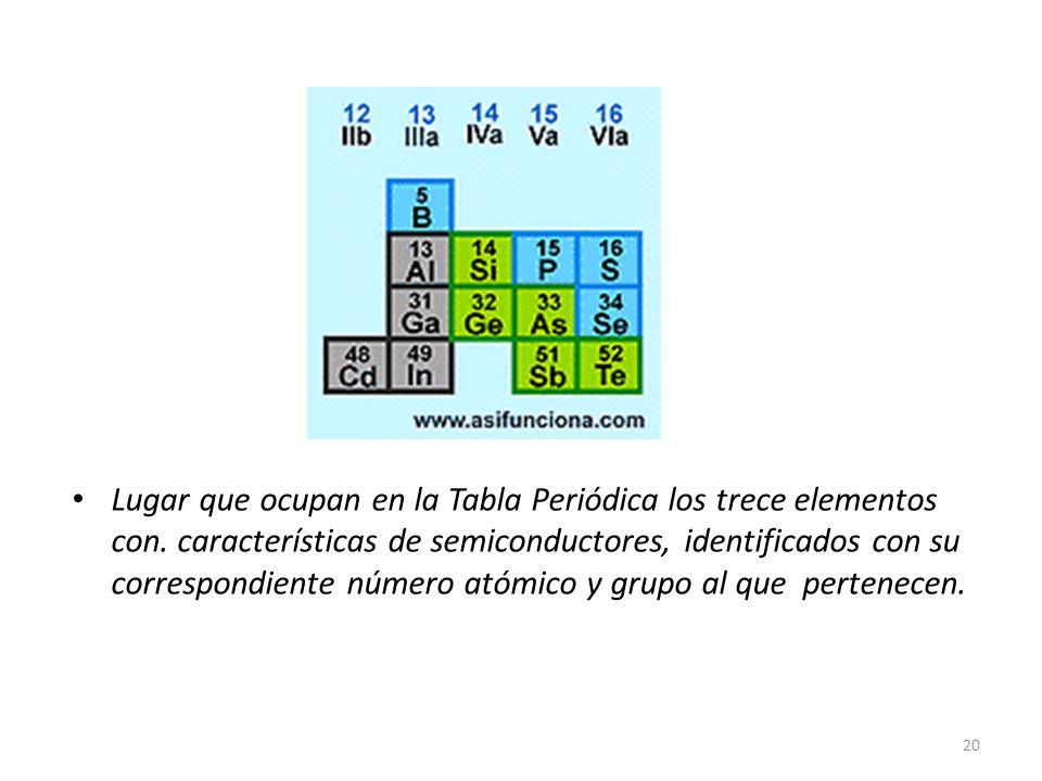 Lugar que ocupan en la Tabla Periódica los trece elementos con.