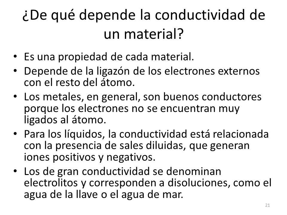 ¿De qué depende la conductividad de un material.Es una propiedad de cada material.
