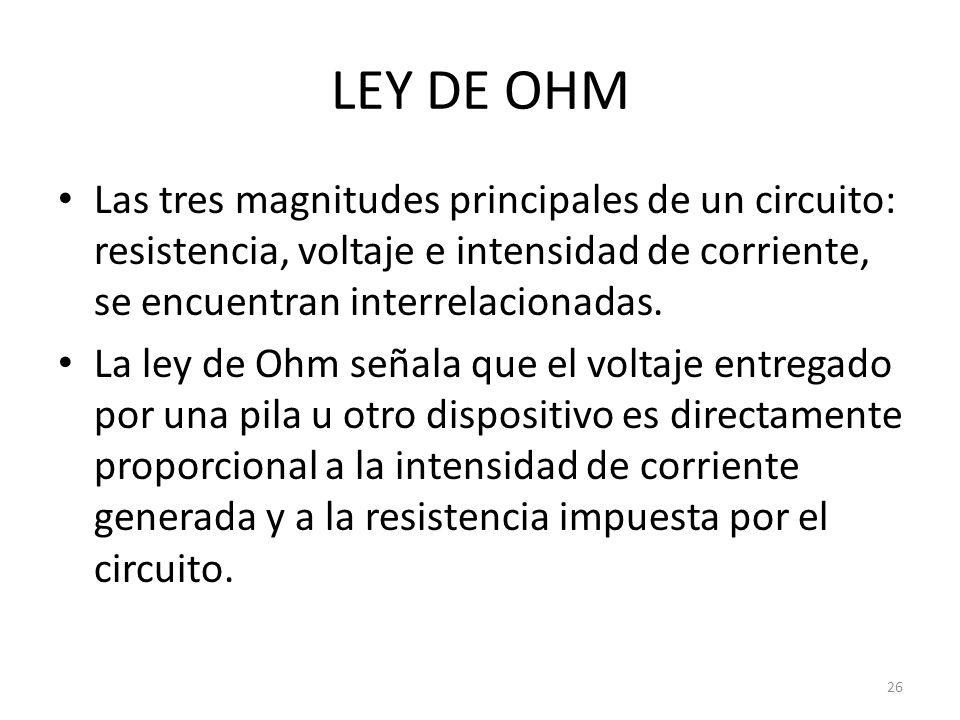 LEY DE OHM Las tres magnitudes principales de un circuito: resistencia, voltaje e intensidad de corriente, se encuentran interrelacionadas.