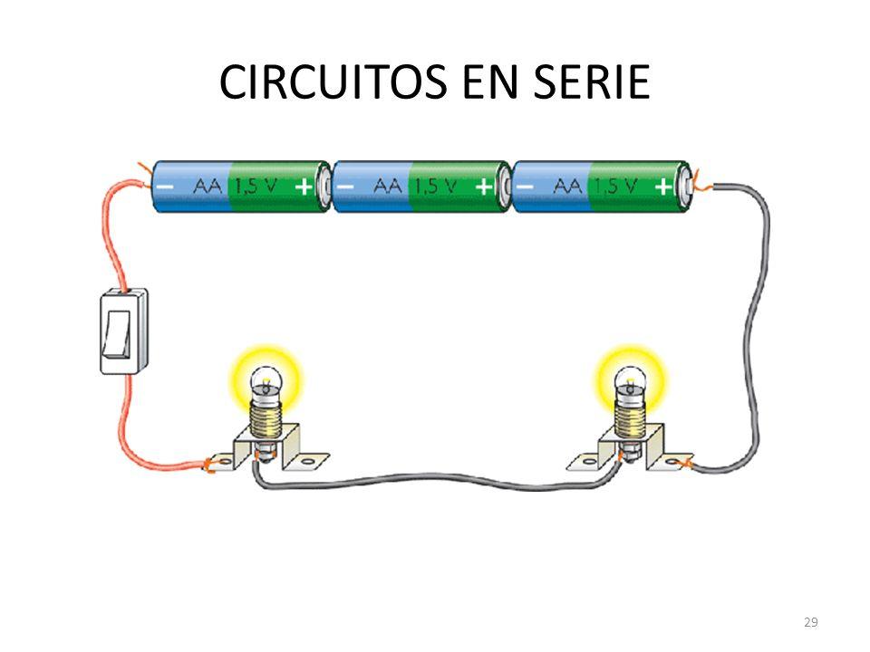 CIRCUITOS EN SERIE 29
