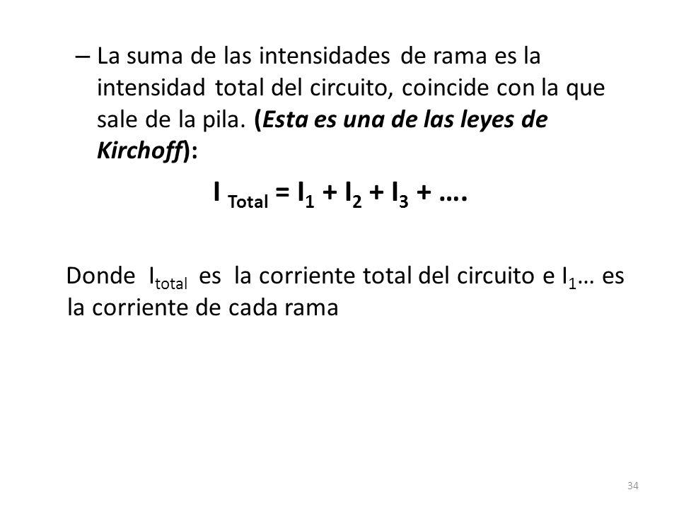 – La suma de las intensidades de rama es la intensidad total del circuito, coincide con la que sale de la pila.