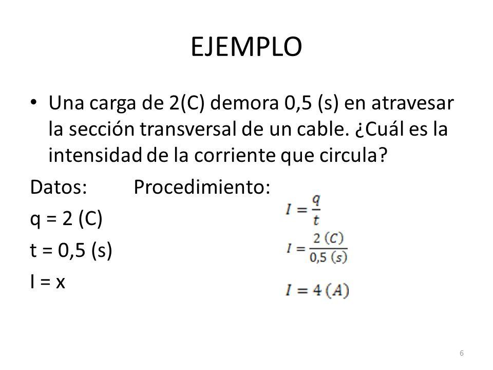 EJEMPLO Una carga de 2(C) demora 0,5 (s) en atravesar la sección transversal de un cable.