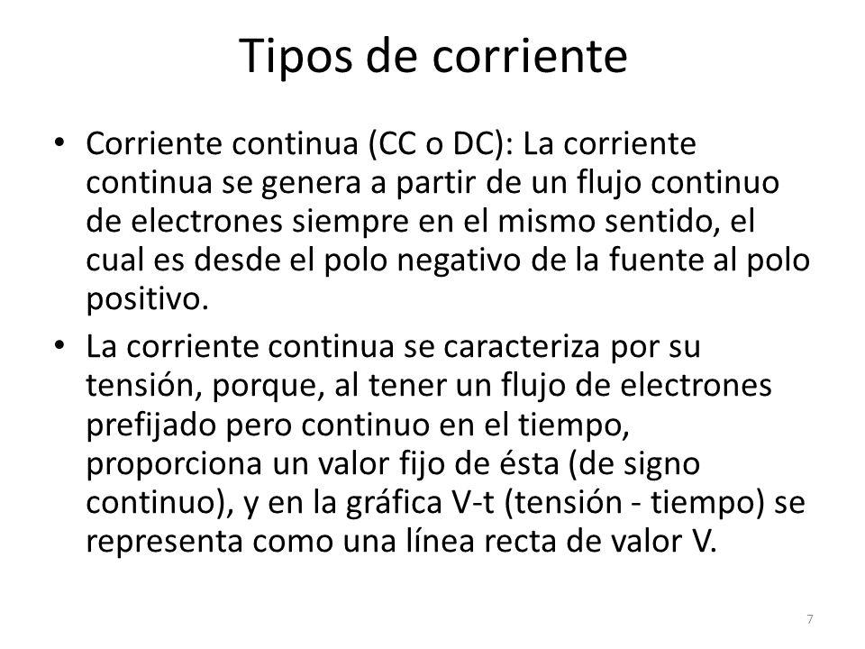 Tipos de corriente Corriente continua (CC o DC): La corriente continua se genera a partir de un flujo continuo de electrones siempre en el mismo sentido, el cual es desde el polo negativo de la fuente al polo positivo.