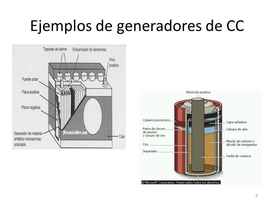 Ejemplos de generadores de CC 9