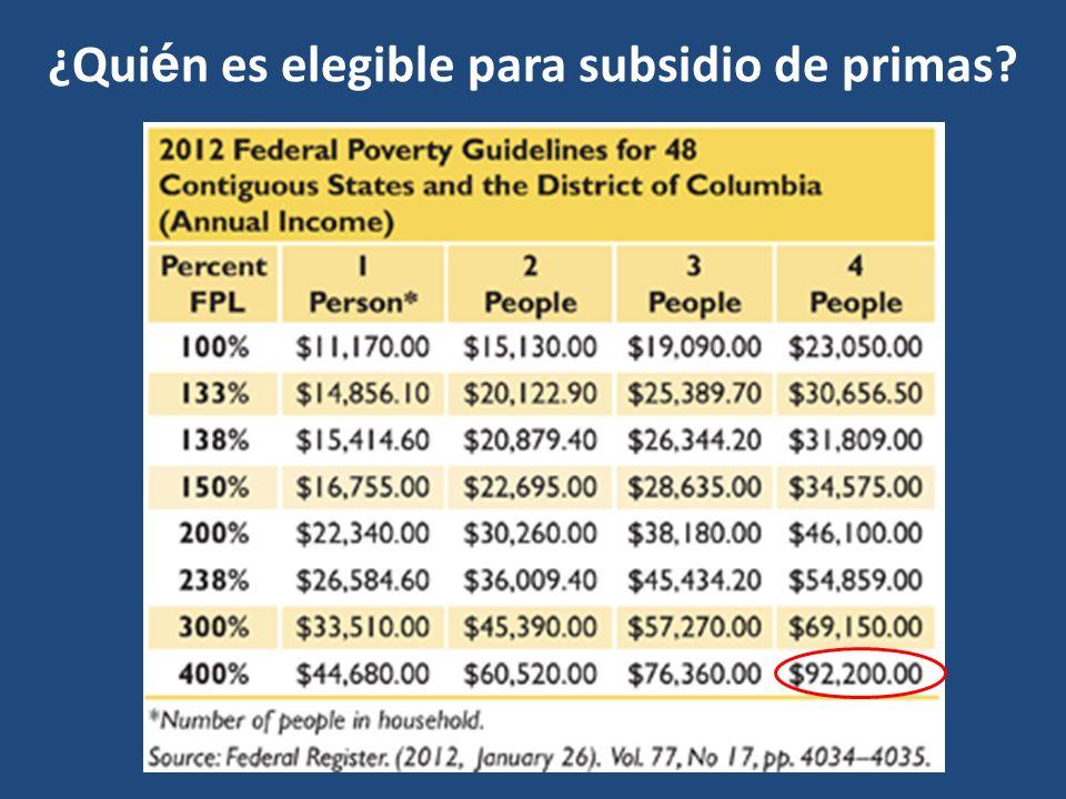 ¿Qui é n es elegible para subsidio de primas (in billions)