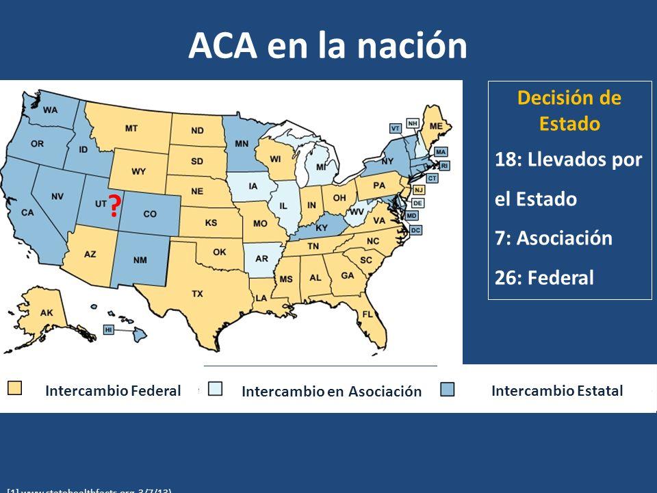 [1] www.statehealthfacts.org 3/7/13) ACA en la nación Decisión de Estado 18: Llevados por el Estado 7: Asociación 26: Federal .