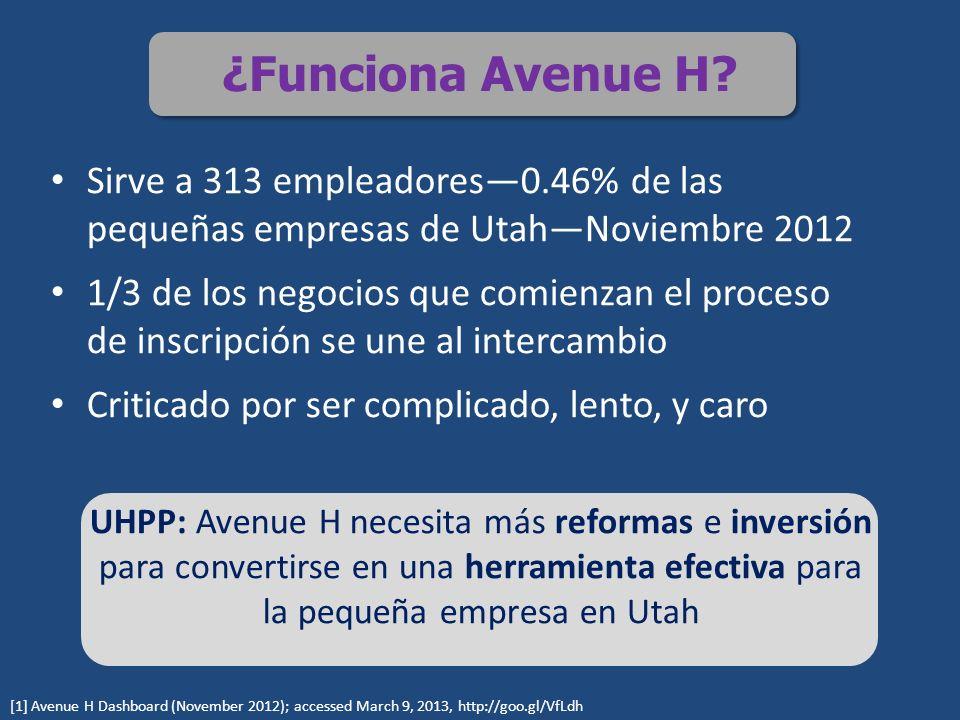 Sirve a 313 empleadores0.46% de las pequeñas empresas de UtahNoviembre 2012 1/3 de los negocios que comienzan el proceso de inscripción se une al intercambio Criticado por ser complicado, lento, y caro ¿Funciona Avenue H.