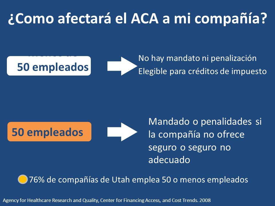 ¿Como afectará el ACA a mi compañía.