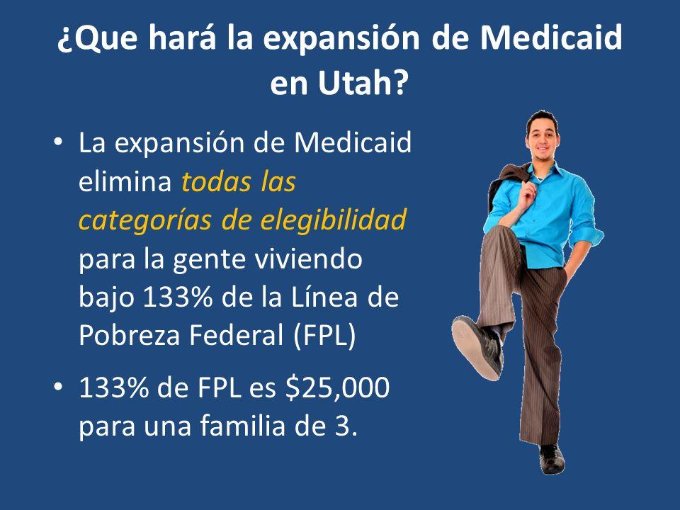 La expansión de Medicaid elimina todas las categorías de elegibilidad para la gente viviendo bajo 133% de la Línea de Pobreza Federal (FPL) 133% de FPL es $25,000 para una familia de 3.