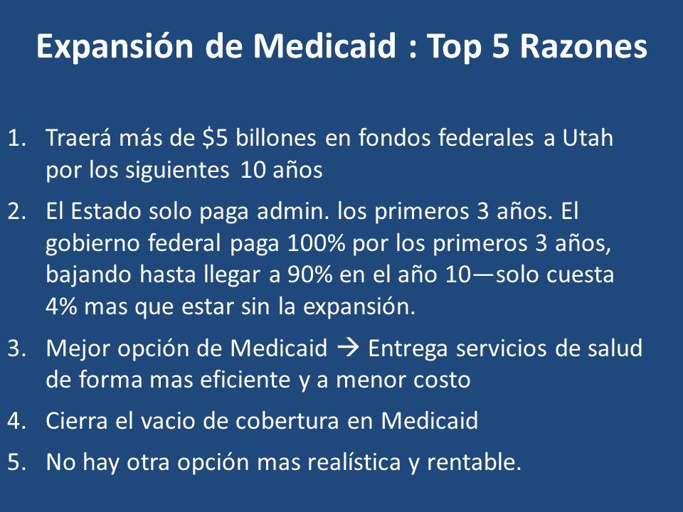 Expansión de Medicaid : Top 5 Razones 1.Traerá más de $5 billones en fondos federales a Utah por los siguientes 10 años 2.El Estado solo paga admin.