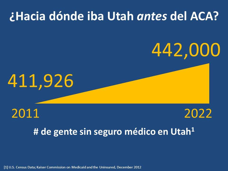 ¿Hacia dónde iba Utah antes del ACA.
