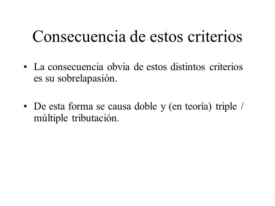 Consecuencia de estos criterios La consecuencia obvia de estos distintos criterios es su sobrelapasión. De esta forma se causa doble y (en teoría) tri