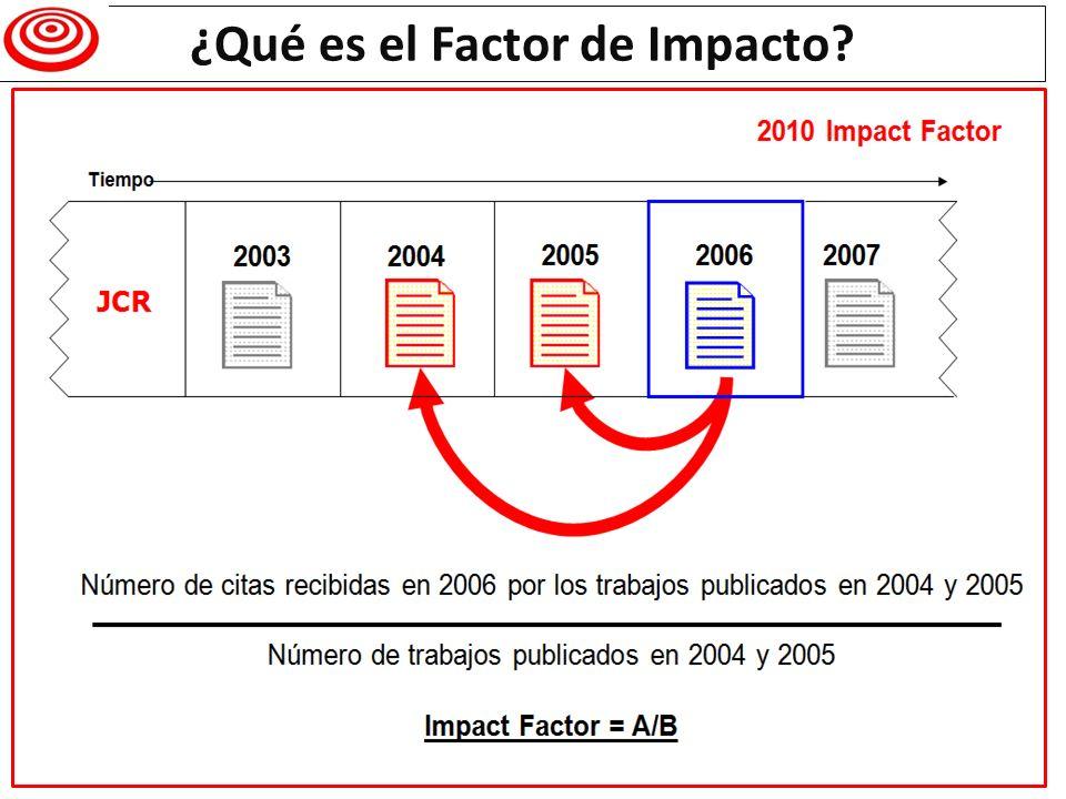 Writing a research paper No tires la toalla: historia de una revisión TENEMOS UN PAPER.