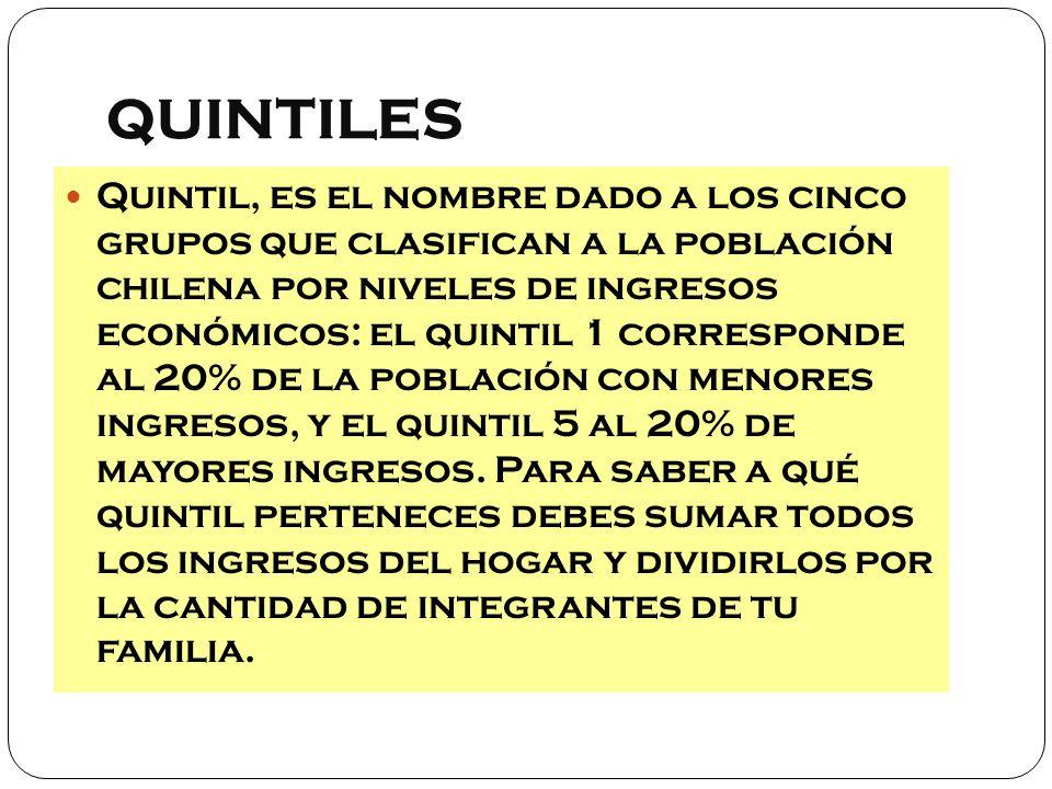 QuintilDesdeHasta Quintil I $0$62.090 Quintil II $62.091$106.214 Quintil III $106.215$168.366 Quintil IV $168.367$301.741 Quintil V $301.742- Quintil, es el nombre dado a los cinco grupos que clasifican a la población chilena por niveles de ingresos económicos: el quintil 1 corresponde al 20% de la población con menores ingresos, y el quintil 5 al 20% de mayores ingresos.