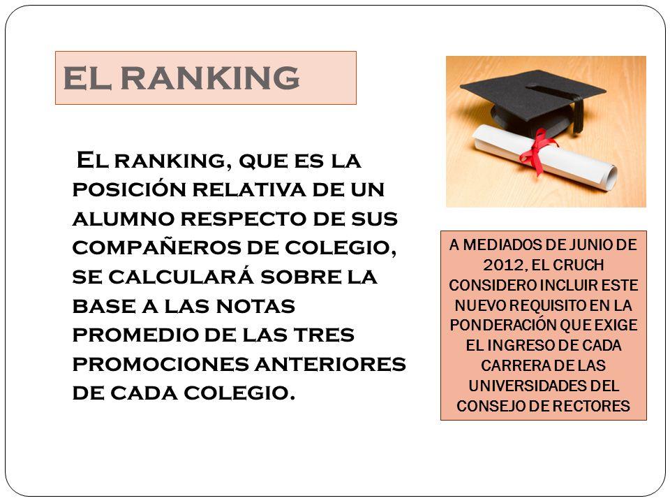 El ranking sólo se considerará cuando los alumnos estén por sobre la media de su colegio.