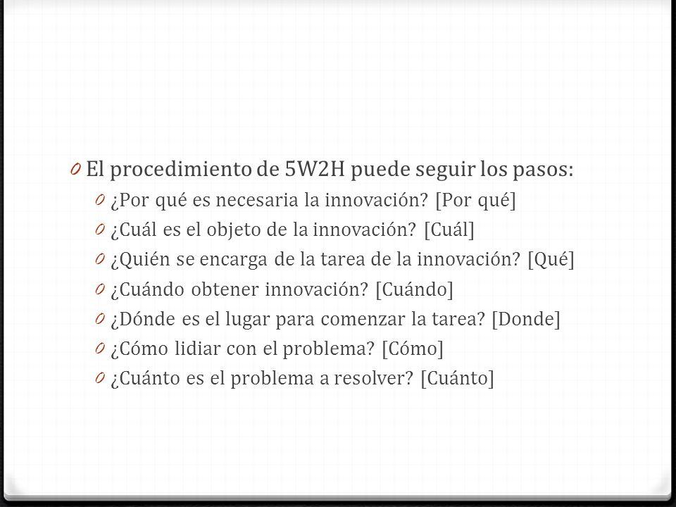 0 El procedimiento de 5W2H puede seguir los pasos: 0 ¿Por qué es necesaria la innovación? [Por qué] 0 ¿Cuál es el objeto de la innovación? [Cuál] 0 ¿Q