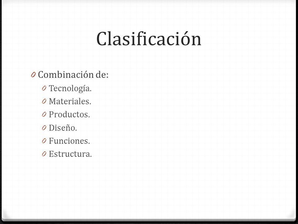 Clasificación 0 Combinación de: 0 Tecnología. 0 Materiales. 0 Productos. 0 Diseño. 0 Funciones. 0 Estructura.