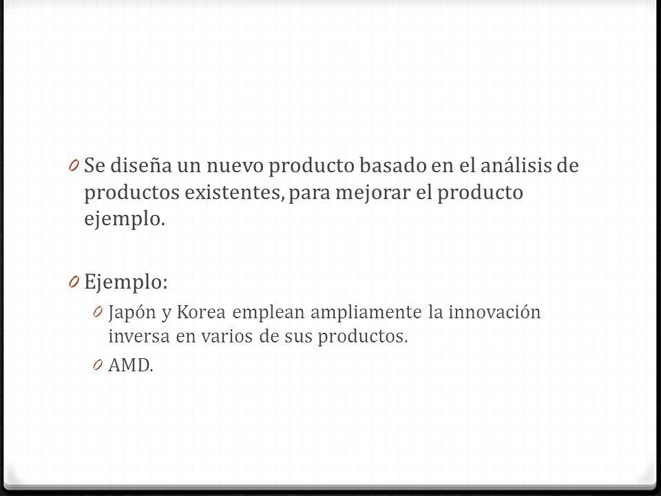 0 Se diseña un nuevo producto basado en el análisis de productos existentes, para mejorar el producto ejemplo. 0 Ejemplo: 0 Japón y Korea emplean ampl
