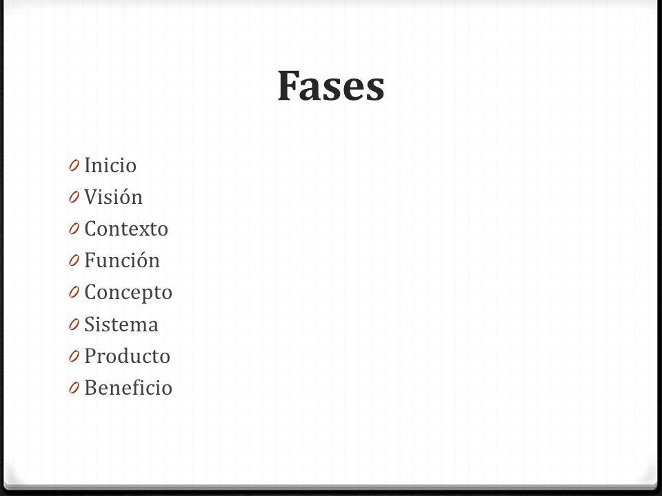 Fases 0 Inicio 0 Visión 0 Contexto 0 Función 0 Concepto 0 Sistema 0 Producto 0 Beneficio