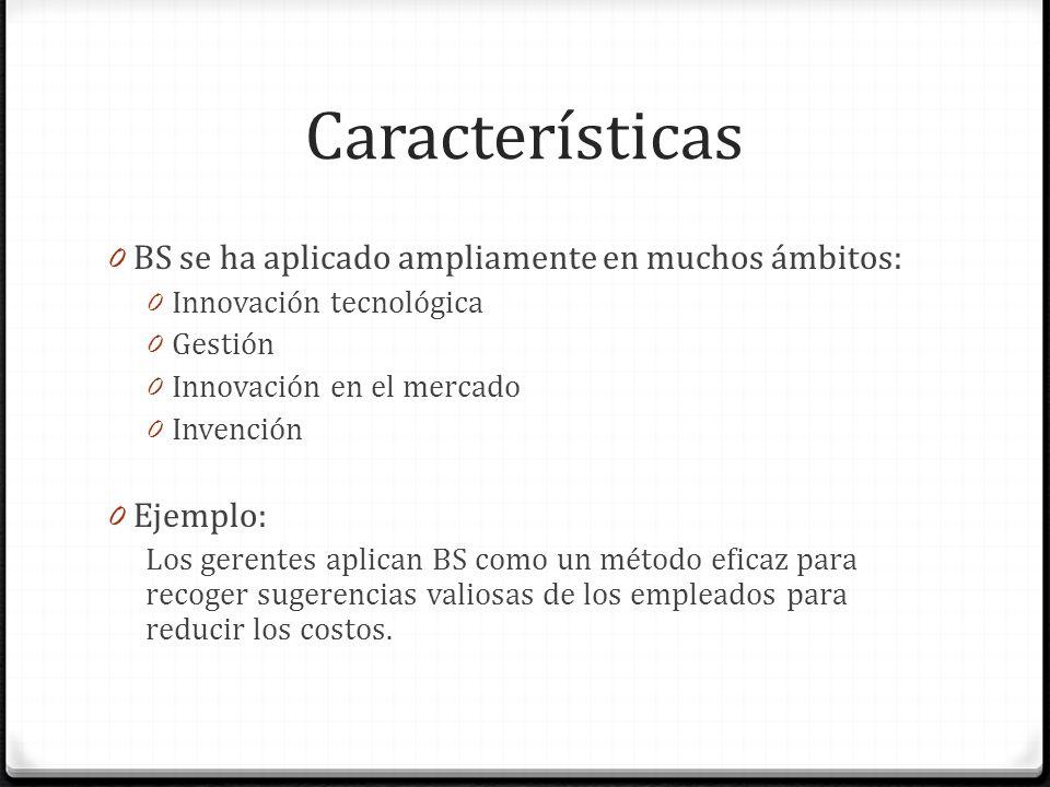Características 0 BS se ha aplicado ampliamente en muchos ámbitos: 0 Innovación tecnológica 0 Gestión 0 Innovación en el mercado 0 Invención 0 Ejemplo
