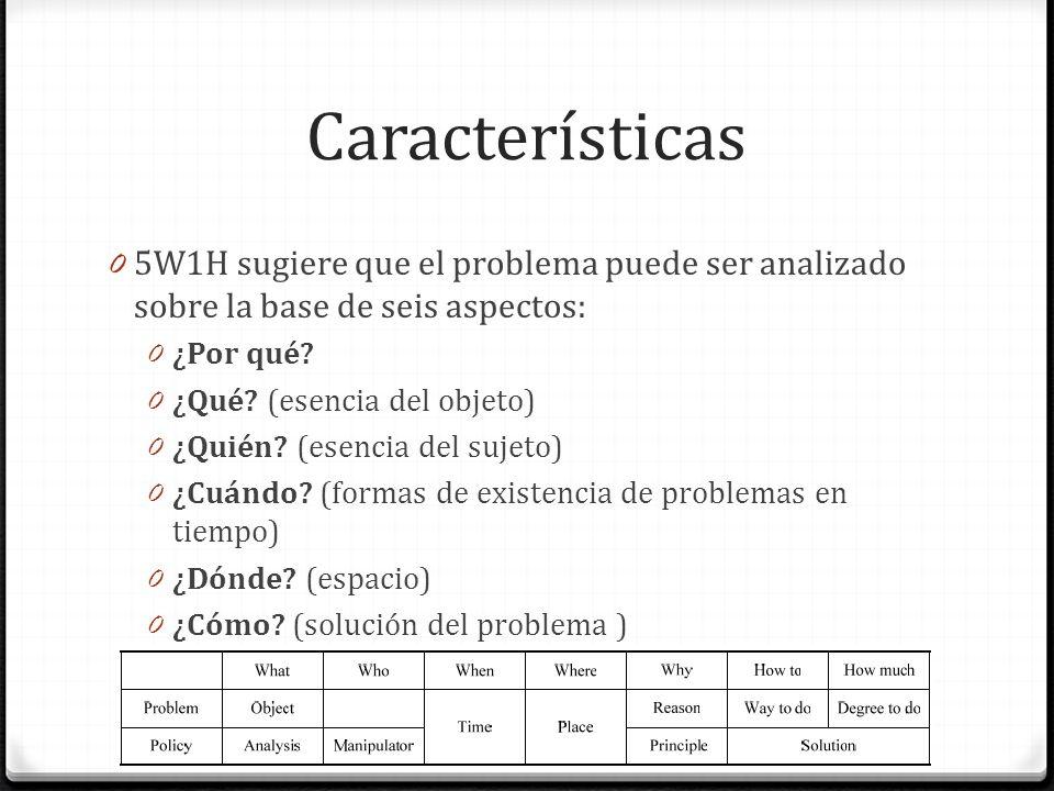 Características 0 5W1H sugiere que el problema puede ser analizado sobre la base de seis aspectos: 0 ¿Por qué? 0 ¿Qué? (esencia del objeto) 0 ¿Quién?