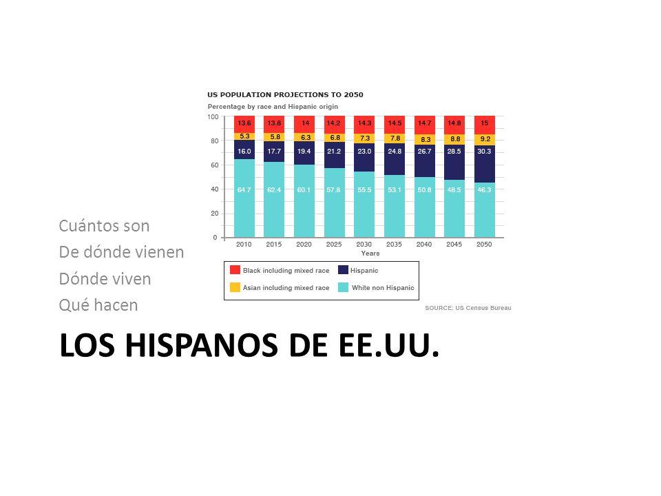 LOS HISPANOS DE EE.UU. Cuántos son De dónde vienen Dónde viven Qué hacen