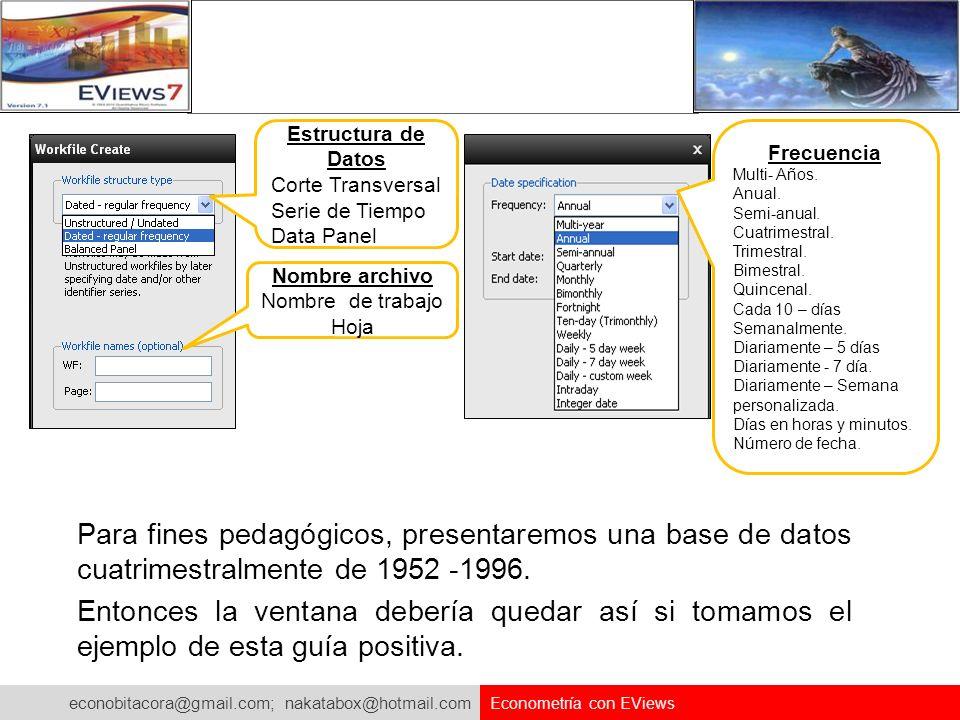 econobitacora@gmail.com; nakatabox@hotmail.com Econometría con EViews Para fines pedagógicos, presentaremos una base de datos cuatrimestralmente de 19