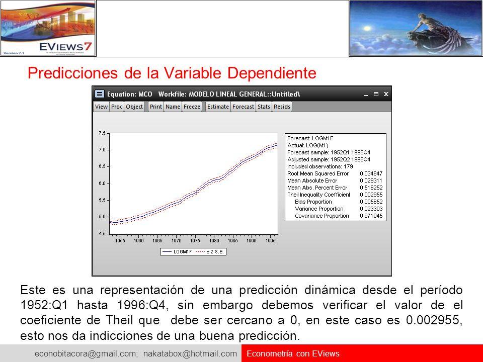 econobitacora@gmail.com; nakatabox@hotmail.com Econometría con EViews Predicciones de la Variable Dependiente Este es una representación de una predic
