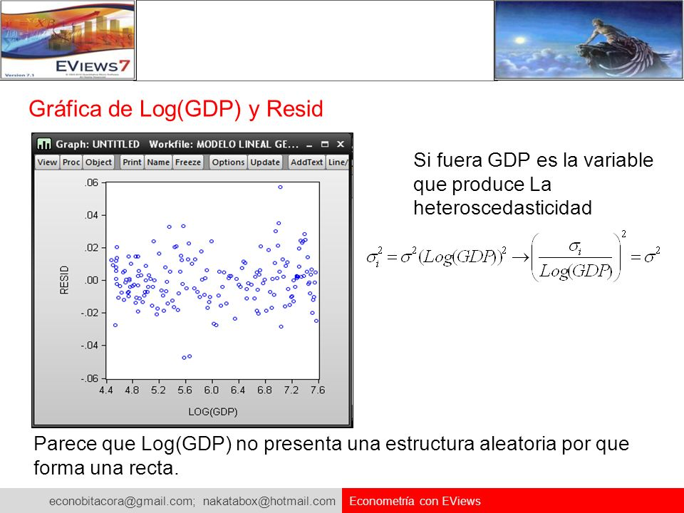 econobitacora@gmail.com; nakatabox@hotmail.com Econometría con EViews Gráfica de Log(GDP) y Resid Parece que Log(GDP) no presenta una estructura aleat