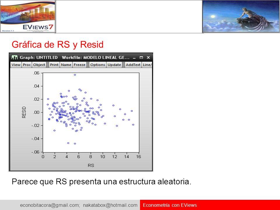 econobitacora@gmail.com; nakatabox@hotmail.com Econometría con EViews Gráfica de RS y Resid Parece que RS presenta una estructura aleatoria.