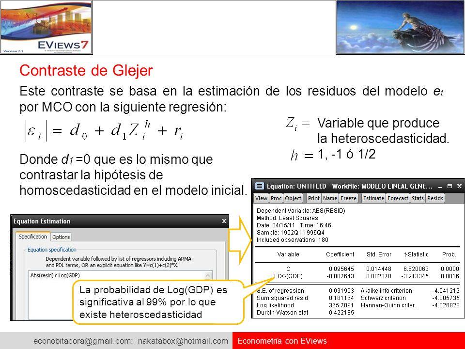econobitacora@gmail.com; nakatabox@hotmail.com Econometría con EViews Contraste de Glejer Este contraste se basa en la estimación de los residuos del