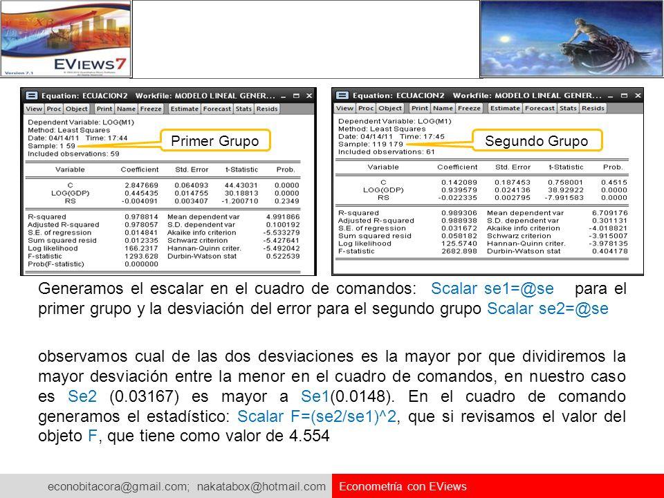 econobitacora@gmail.com; nakatabox@hotmail.com Econometría con EViews Generamos el escalar en el cuadro de comandos: Scalar se1=@se para el primer gru