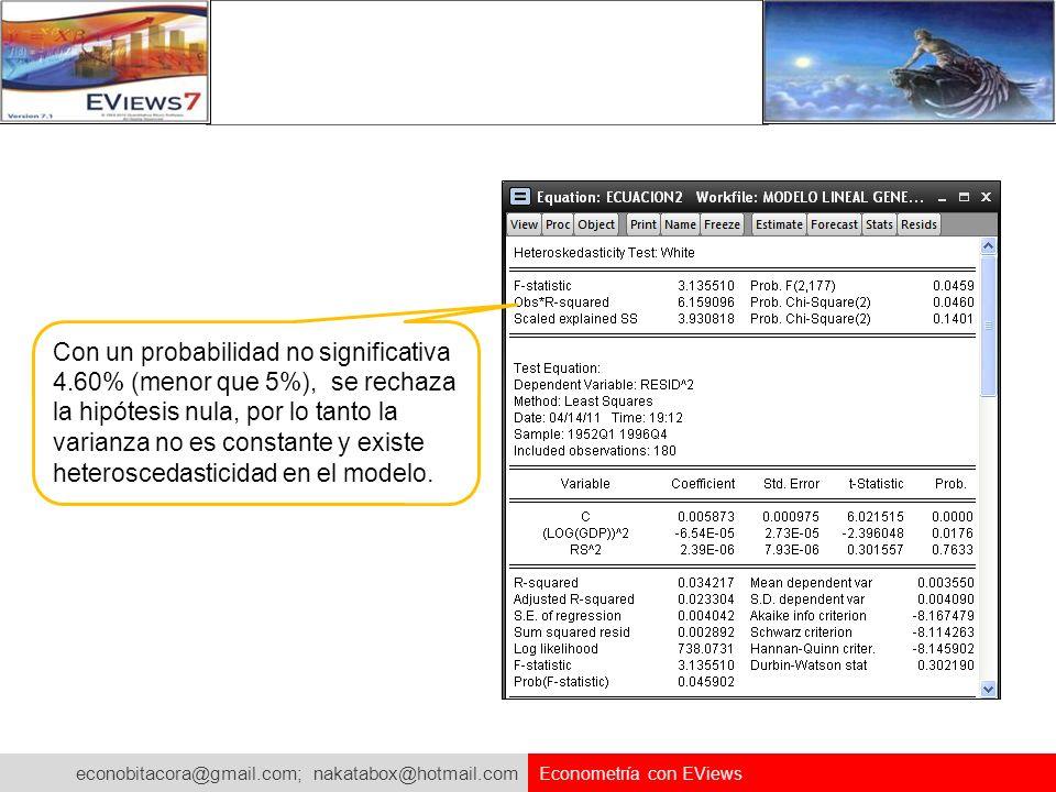 econobitacora@gmail.com; nakatabox@hotmail.com Econometría con EViews Con un probabilidad no significativa 4.60% (menor que 5%), se rechaza la hipótes