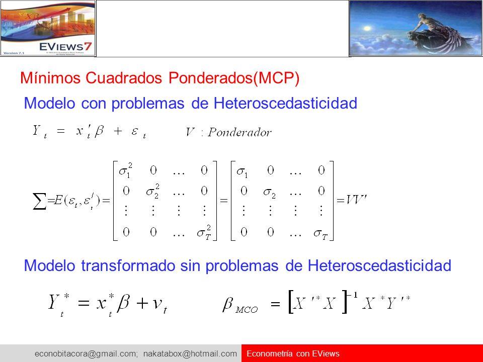 econobitacora@gmail.com; nakatabox@hotmail.com Econometría con EViews Mínimos Cuadrados Ponderados(MCP) Modelo con problemas de Heteroscedasticidad Mo