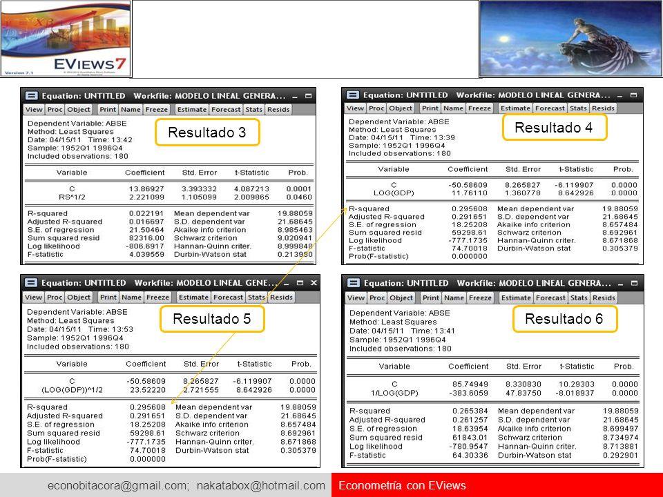 econobitacora@gmail.com; nakatabox@hotmail.com Econometría con EViews Resultado 3 Resultado 4 Resultado 5Resultado 6