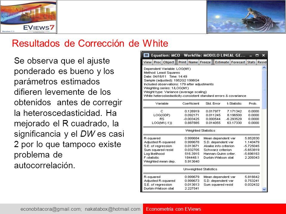 econobitacora@gmail.com; nakatabox@hotmail.com Econometría con EViews Resultados de Corrección de White Se observa que el ajuste ponderado es bueno y