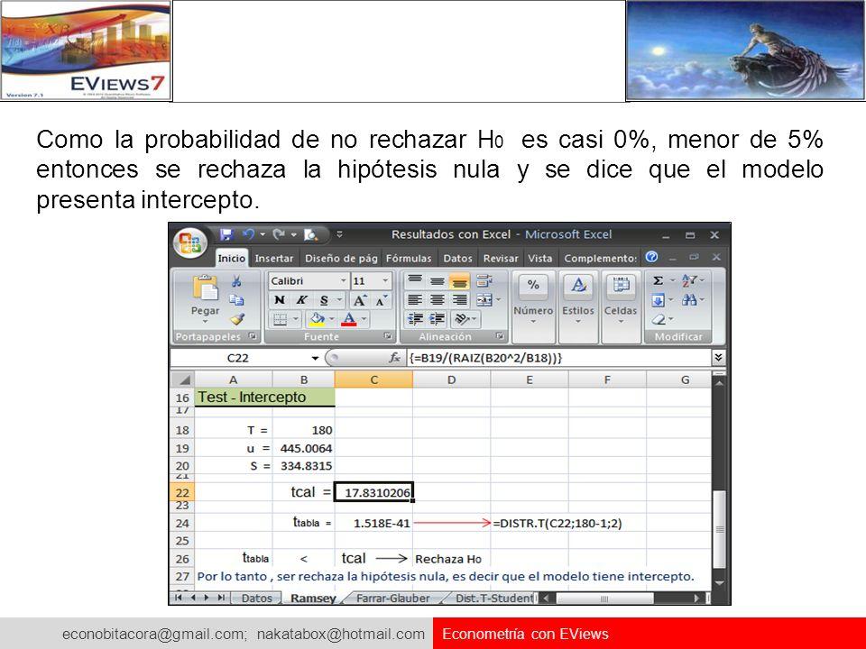 econobitacora@gmail.com; nakatabox@hotmail.com Econometría con EViews Como la probabilidad de no rechazar H 0 es casi 0%, menor de 5% entonces se rech