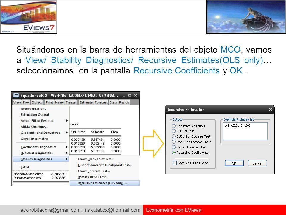 econobitacora@gmail.com; nakatabox@hotmail.com Econometría con EViews Situándonos en la barra de herramientas del objeto MCO, vamos a View/ Stability