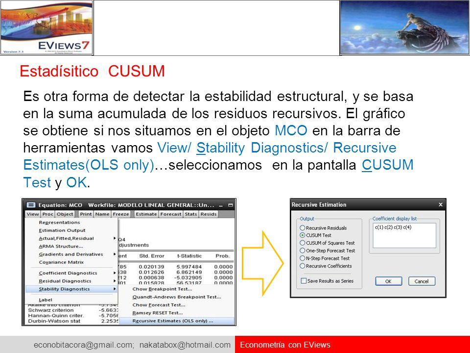 econobitacora@gmail.com; nakatabox@hotmail.com Econometría con EViews Estadísitico CUSUM Es otra forma de detectar la estabilidad estructural, y se ba