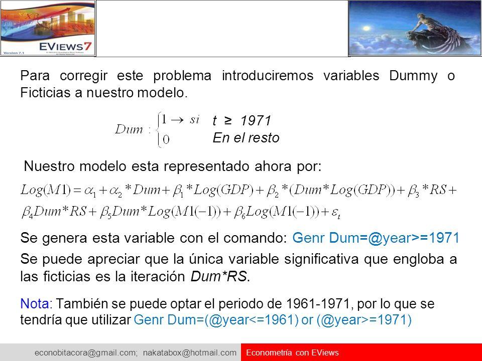 econobitacora@gmail.com; nakatabox@hotmail.com Econometría con EViews Nuestro modelo esta representado ahora por: Se genera esta variable con el coman