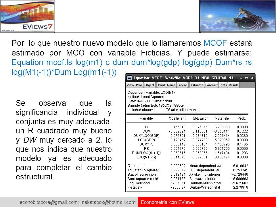 econobitacora@gmail.com; nakatabox@hotmail.com Econometría con EViews Por lo que nuestro nuevo modelo que lo llamaremos MCOF estará estimado por MCO c