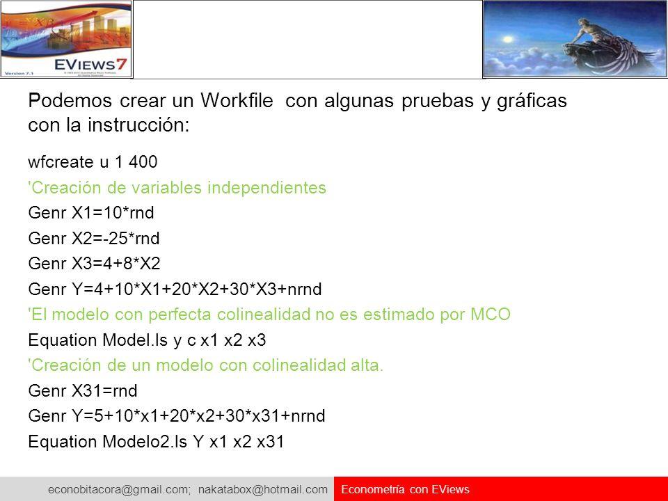 econobitacora@gmail.com; nakatabox@hotmail.com Econometría con EViews Podemos crear un Workfile con algunas pruebas y gráficas con la instrucción: wfc