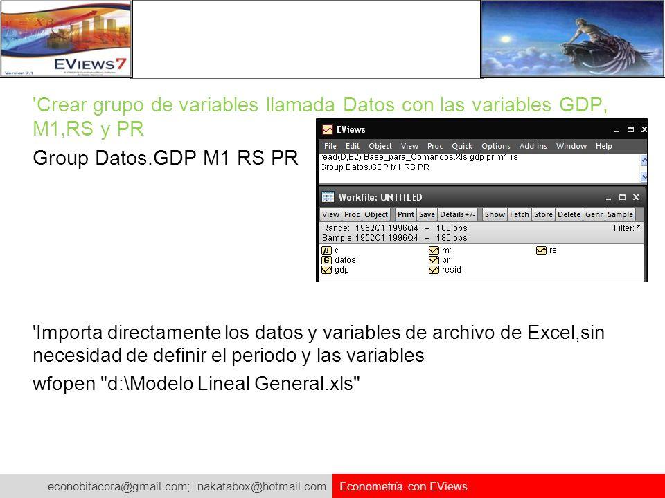 econobitacora@gmail.com; nakatabox@hotmail.com Econometría con EViews 'Crear grupo de variables llamada Datos con las variables GDP, M1,RS y PR Group