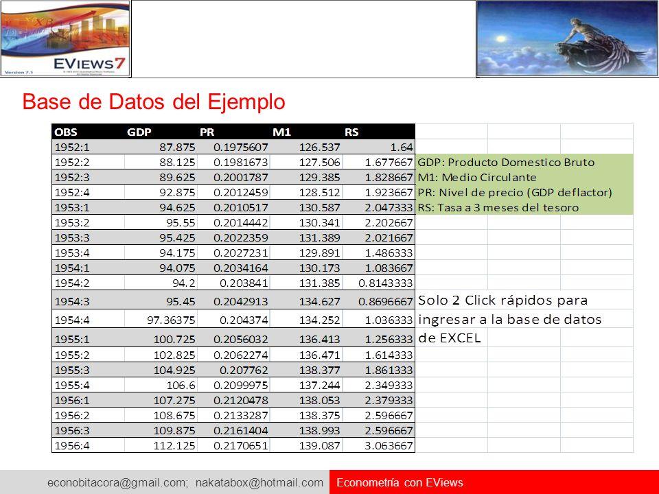 econobitacora@gmail.com; nakatabox@hotmail.com Econometría con EViews Base de Datos del Ejemplo