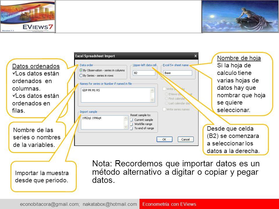 econobitacora@gmail.com; nakatabox@hotmail.com Econometría con EViews Datos ordenados Los datos están ordenados en columnas. Los datos están ordenados